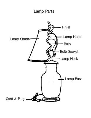 Lamp repair service ventura vacuum and sewing machine repair lamp repair diagram aloadofball Choice Image